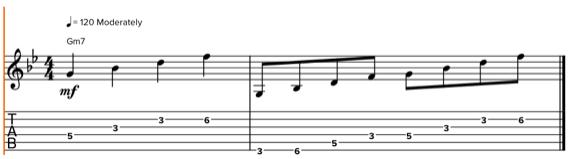 Мелодические трансформации в миноре