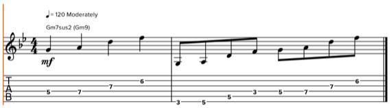 Научиться играть мелодические трансформации на гитаре