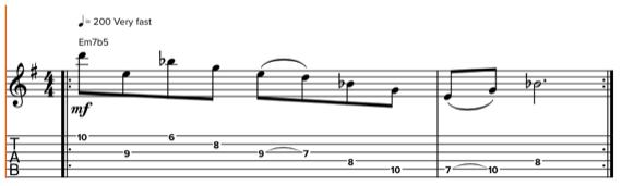 Ноты и табы трансформаций на гитаре