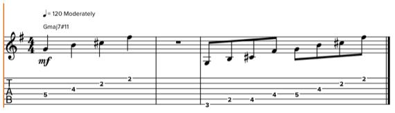 Различные аппликатуры арпеджио для гитары