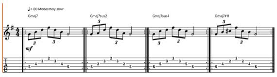 Разные виды аппликатур арпеджио для гитары