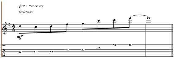 Ноты и табы мелодических трансформаций