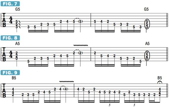 Научиться играть гаммы и лады на гитаре