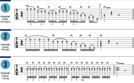 Фразы для гитары с открытыми струнами