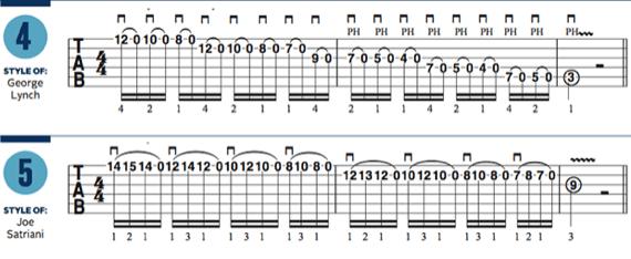 Гитарные фразы с открытыми струнами. Табулатуры для гитары