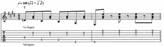 Пример классического блюзового тернэраунда