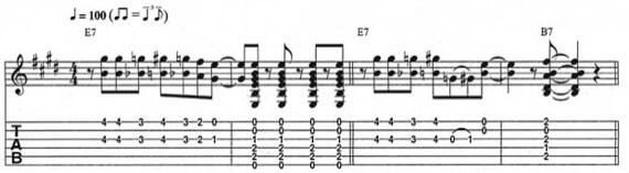 Классические блюзовые тернэраунды на гитаре