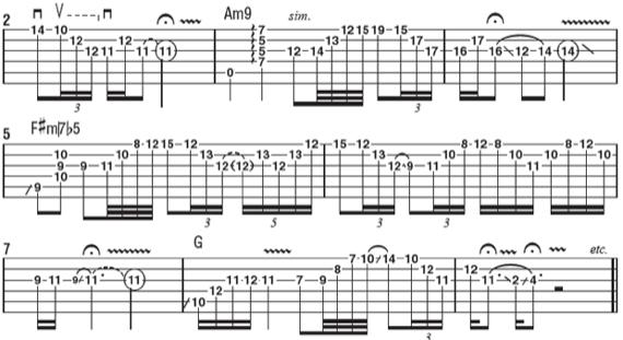 Уроки гитары Джона Петруччи на русском языке