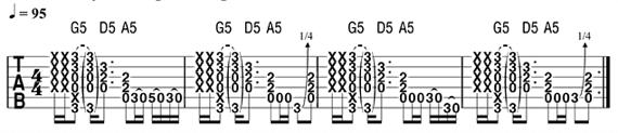 Пауэр аккорды в пауэр риффав с открытыми струнами