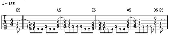 Разбор рок риффов для электрогитары