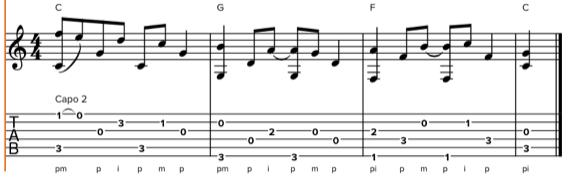 Необычный пальцевый стиль игры на гитаре