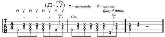Фредди Кинг музыка на гитаре