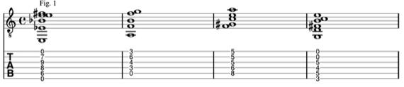 Креативные примеры аккордов на гитаре