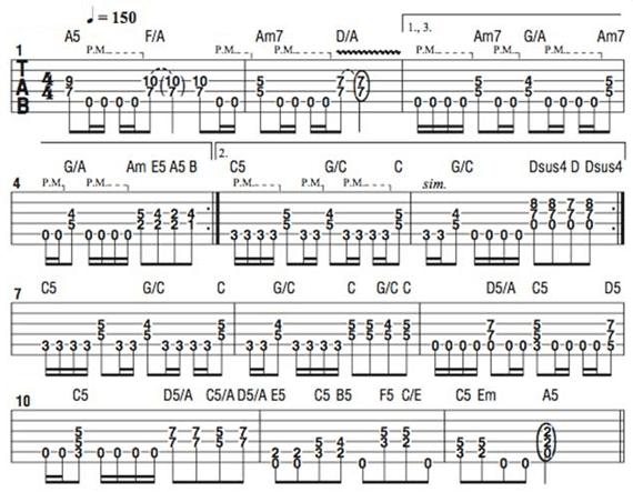Мелодические риффы для гитары