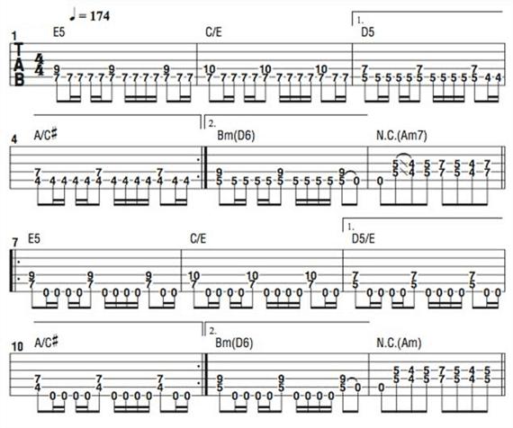 Выучить мелодический рифф для гитары