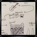 Как избавиться от шума на гитаре