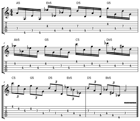 Табы и ноты для гибридной техники арпеджио