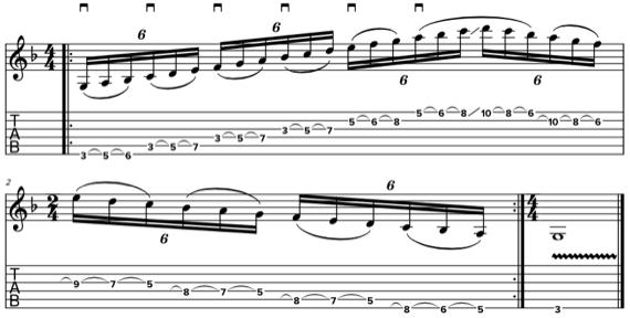 Примеры легатной техники на гитаре