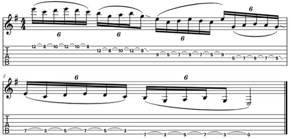Скоростные соло Котцена