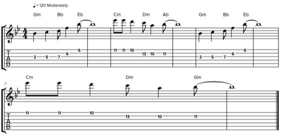Разбор мелодии по ступеням