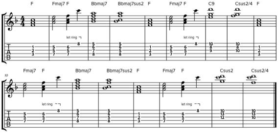 Гармонизованная мелодия из аккордов на гитаре