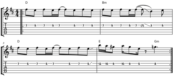 Быстрая мелодия для гитары