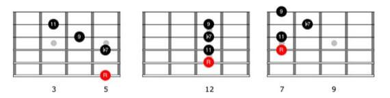 Как играть соул на гитаре