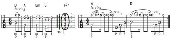 Гитара Стива Хау в открытой позиции