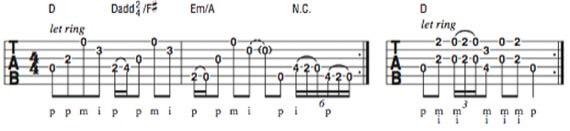 Уроки гитары от Стива Хау