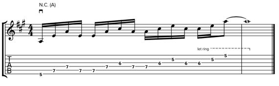 Игра на гитаре при помощи техники переката