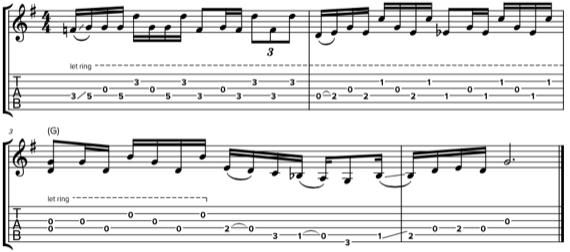 Фразы для гитары в стиле банджо