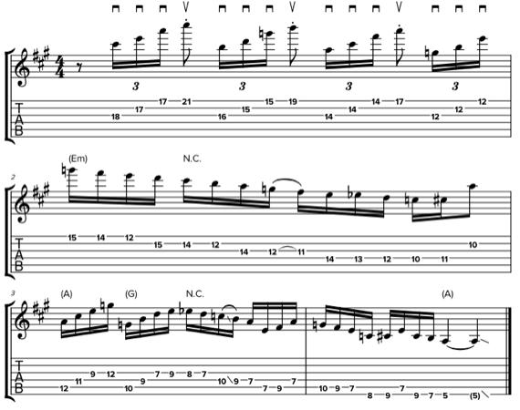 Сложная гитарная фраза с пальцевым перекатом, хроматизмом