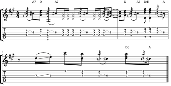 Ноты и табы для соул гитары
