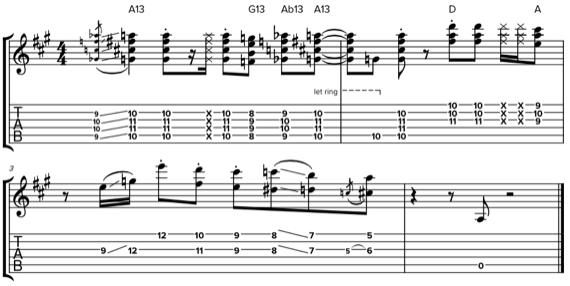 Соул партия для гитары с хроматическими ходами