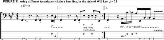 Табы для бас-гитары