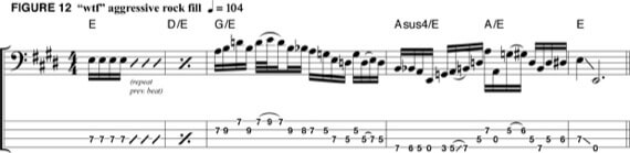 Грув на бас-гитаре