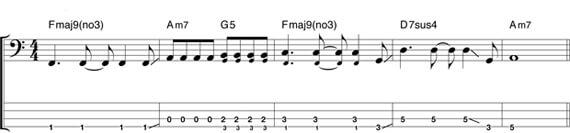 партия бас-гитары