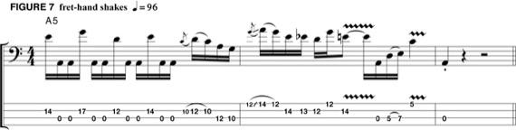 Табулатуры для бас-гитары