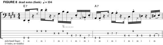 фанк ритм для бас-гитары