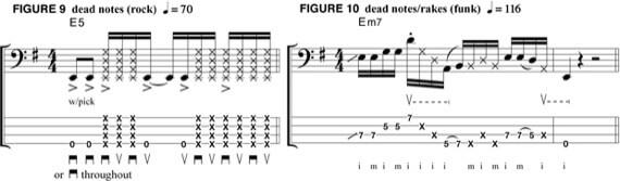 Хард-рок на бас-гитаре
