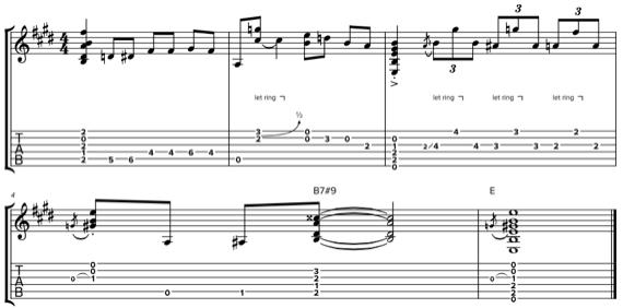 Тернэраунды для гитары