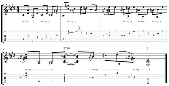 Табы и ноты Тернэраундов для электрогитары