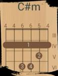 Диаграмма C#m аккорда