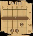 Диаграмма аккорда D#m