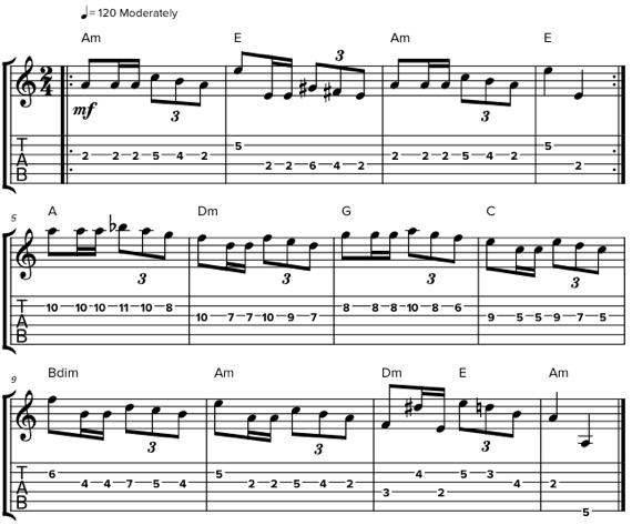 Уроки Паганини на классической гитаре
