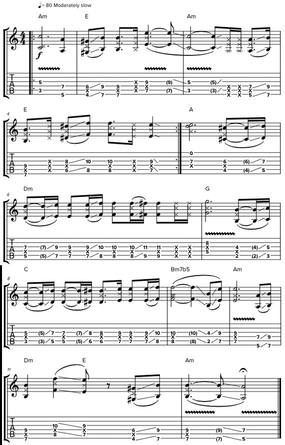 игра октавами на гитаре