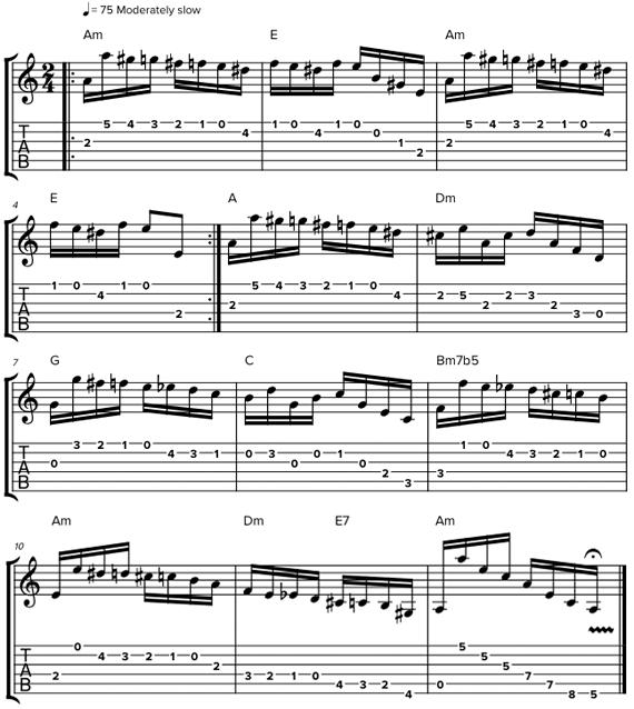 Использование хроматических нот на гитаре