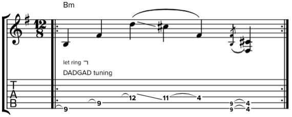 Табы и ноты для левой руки на гитаре
