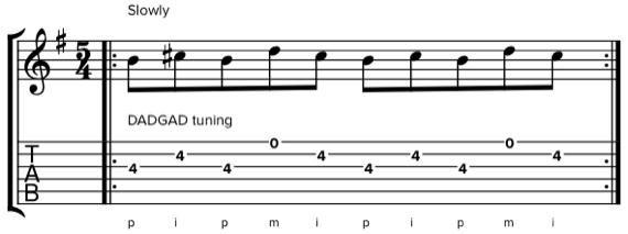 Полиритмия - способ игры на гитаре