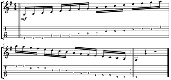 Игра на гитаре по схеме три ноты на струну